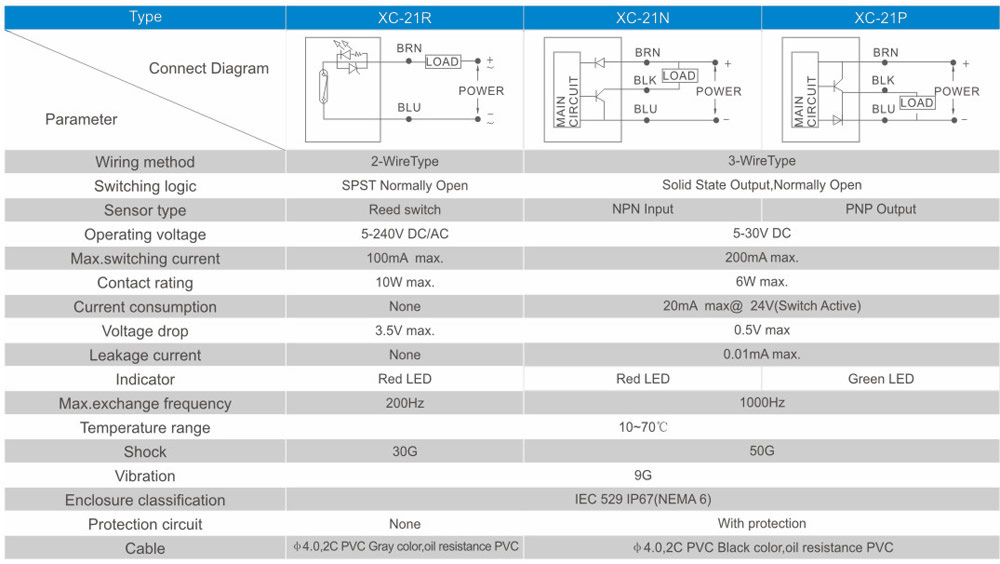overall dimensions XC-21R