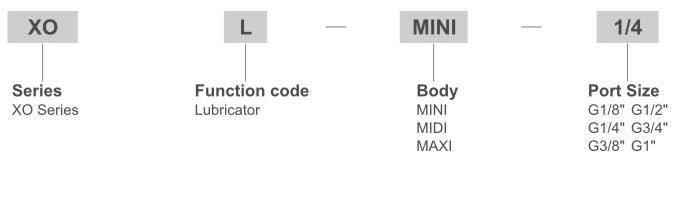 ordering code XOL