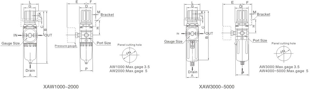 overall dimensions XAW