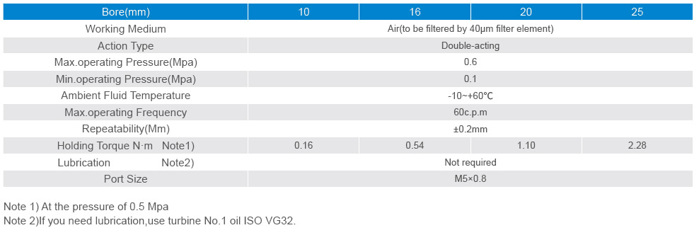 specifications xhy