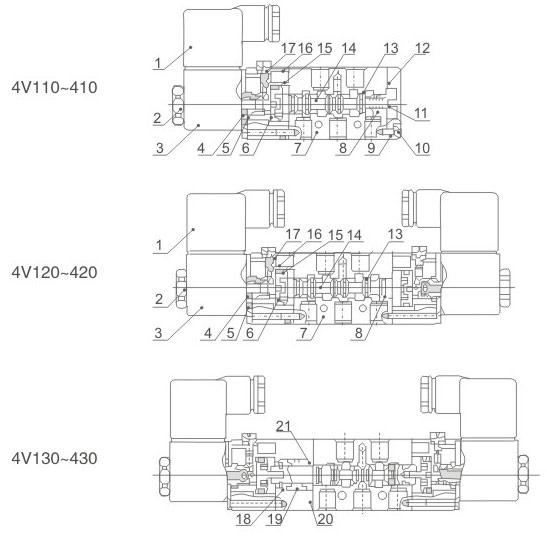 other info 4V320-10