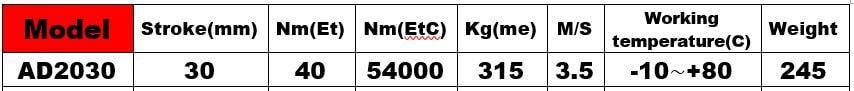 ضربه گیر قابل تنظیم پنوماتیک مدل AD2030