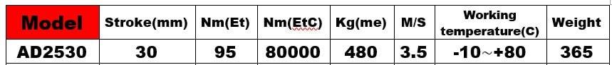 ضربه گیر قابل تنظیم پنوماتیک مدل AD2530